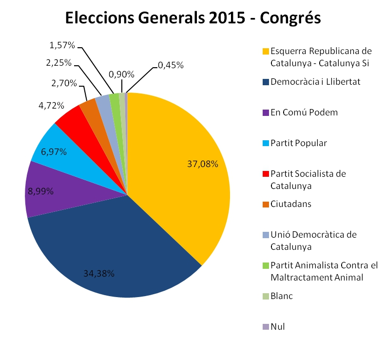 graf_e15_congres